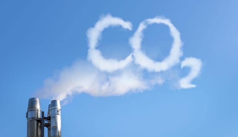Fem steg till en koldioxidbudget