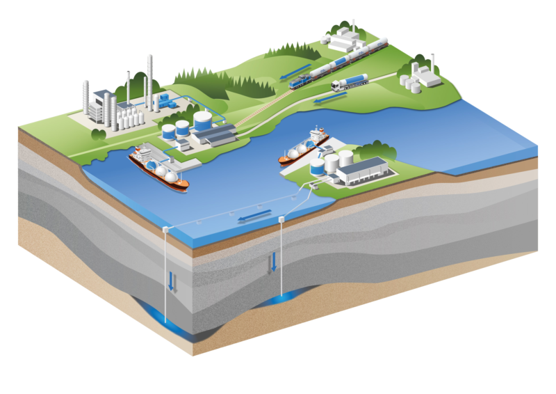 Brett samverkansprojekt för storskalig CCS-lösning